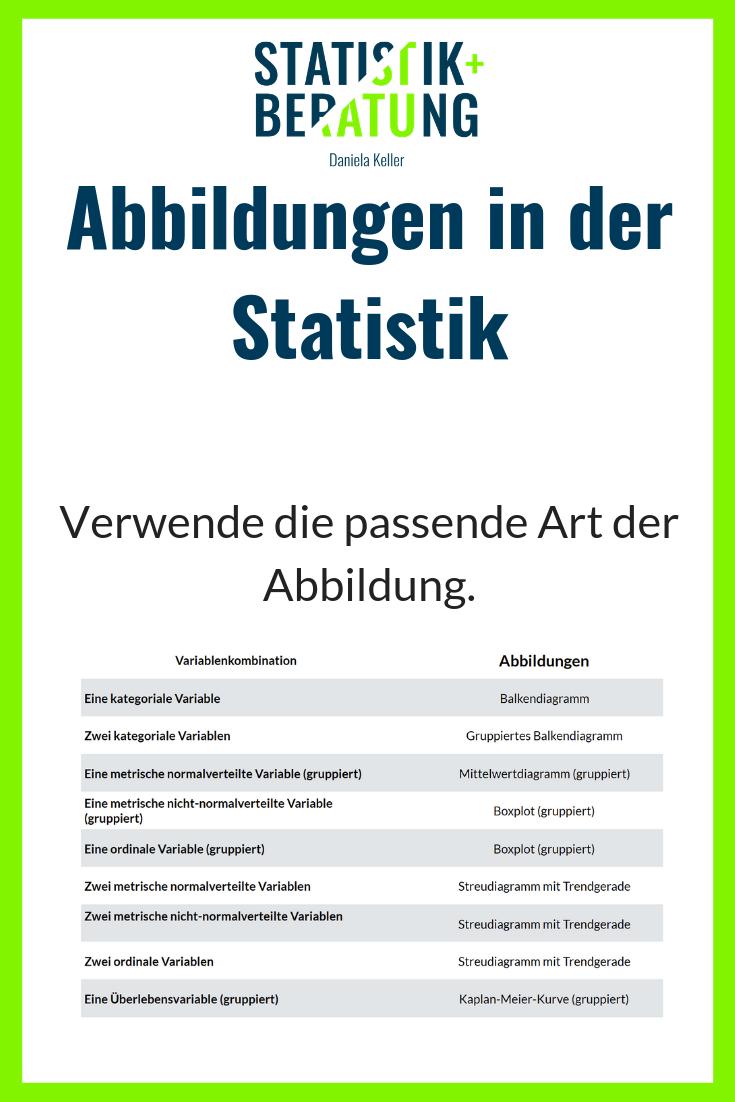 4 Tipps Zur Verwendung Von Abbildungen In Der Statistik Bachelor Bachelorarbeit Wissenschaftliche Arbeit