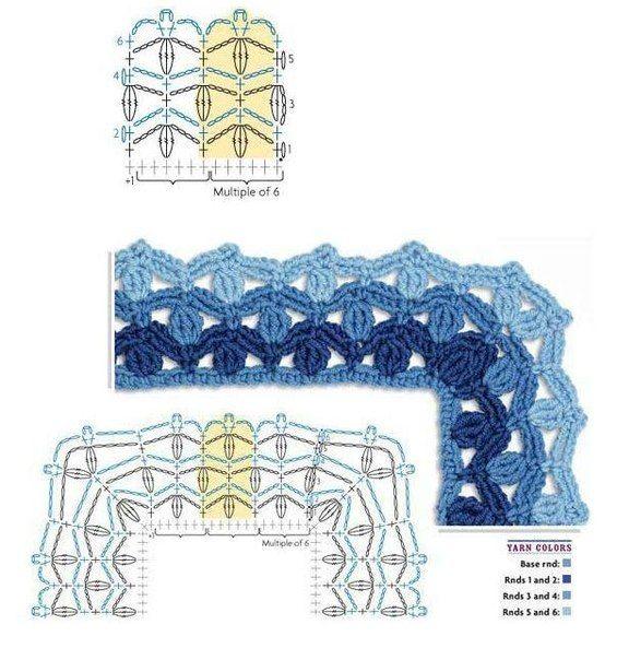 Mis Pasatiempos Amo el Crochet: Puntillas y bordes decorativos ...