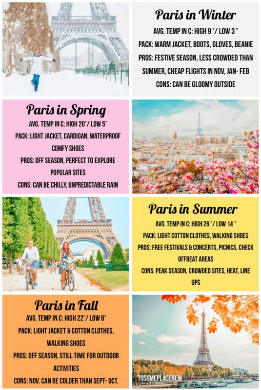 Paris Travel Tips | Best time to visit Paris France | Paris Travel Christmas Valentine's Day couples New Years Bastille Day and other festivals | Paris travel guide things to do in each month and places to visit  #paris #parisfrance #paristravel #europetravel #traveltips