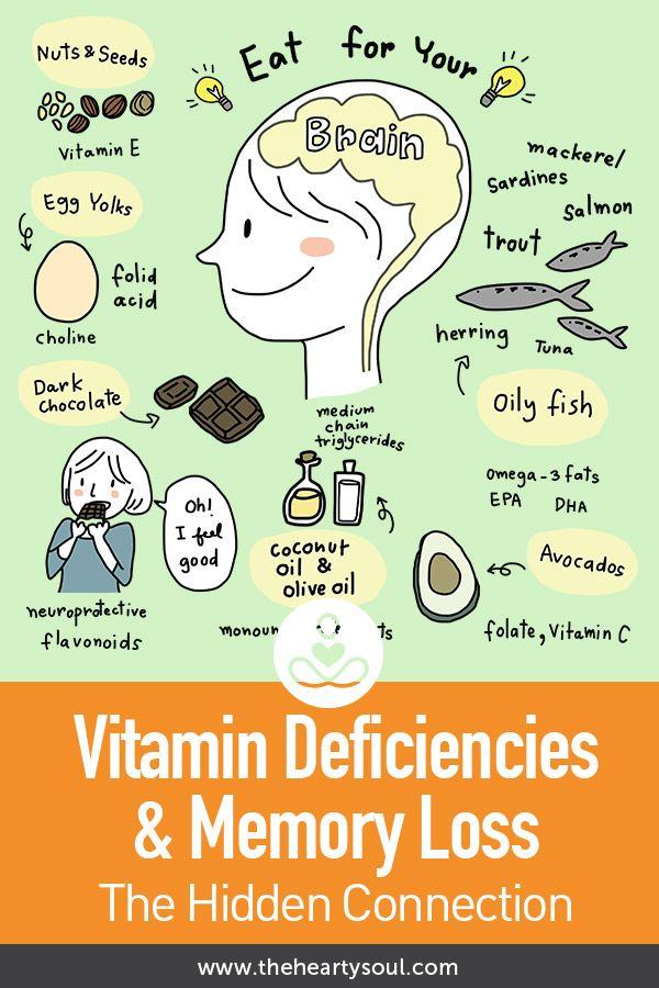 vitamins for brain fog