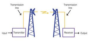 Microwave Link Networks - Engineering and Technology