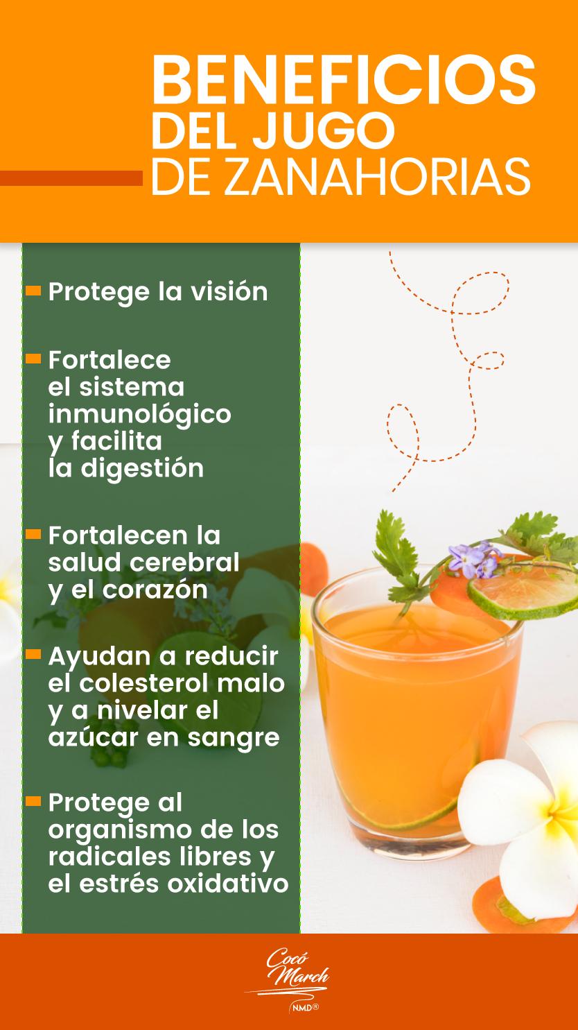 13 Beneficios Del Jugo De Zanahoria Que No Conocías Jugo De Zanahoria Beneficios Jugos Jugos Saludables
