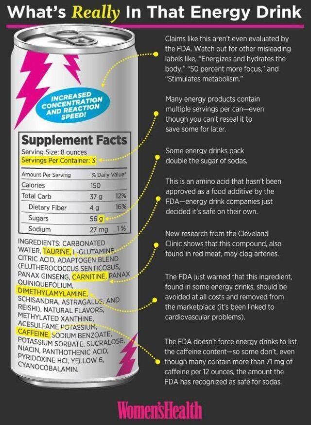 What is in your energy drink?