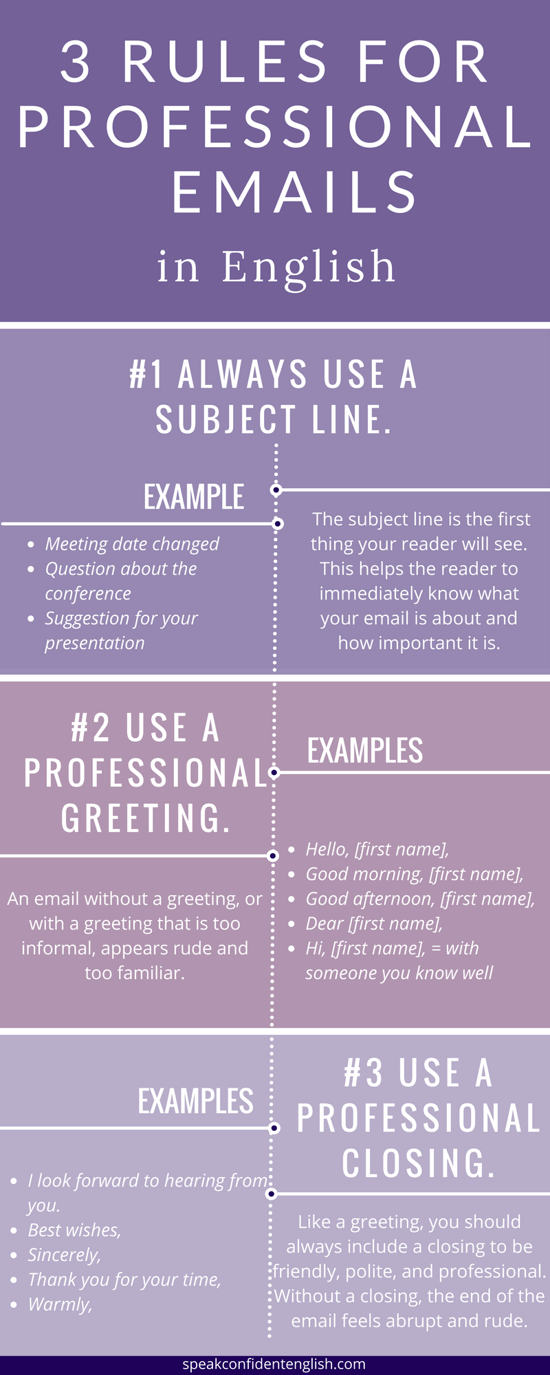7 Rules For Professional Emails In English English Pinterest