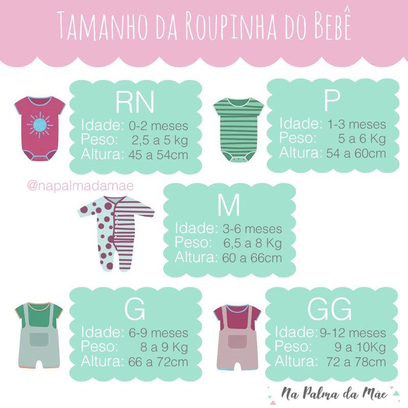 Post Unico Mamae De Primeira Viagem Lista Do Bebe Lista