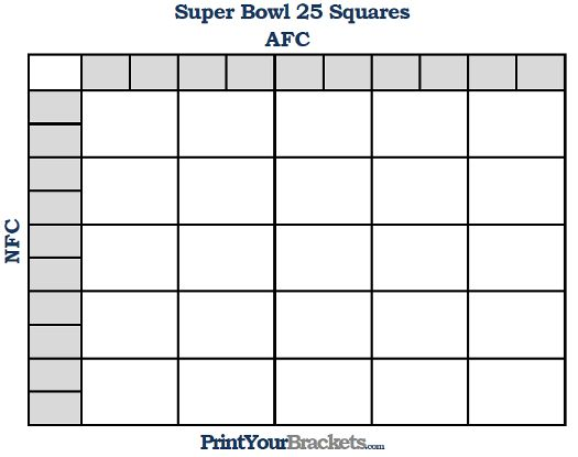 image regarding Printable 25 Square Grid named Printable Tremendous Bowl Squares 25 Grid Office environment Pool Tremendous