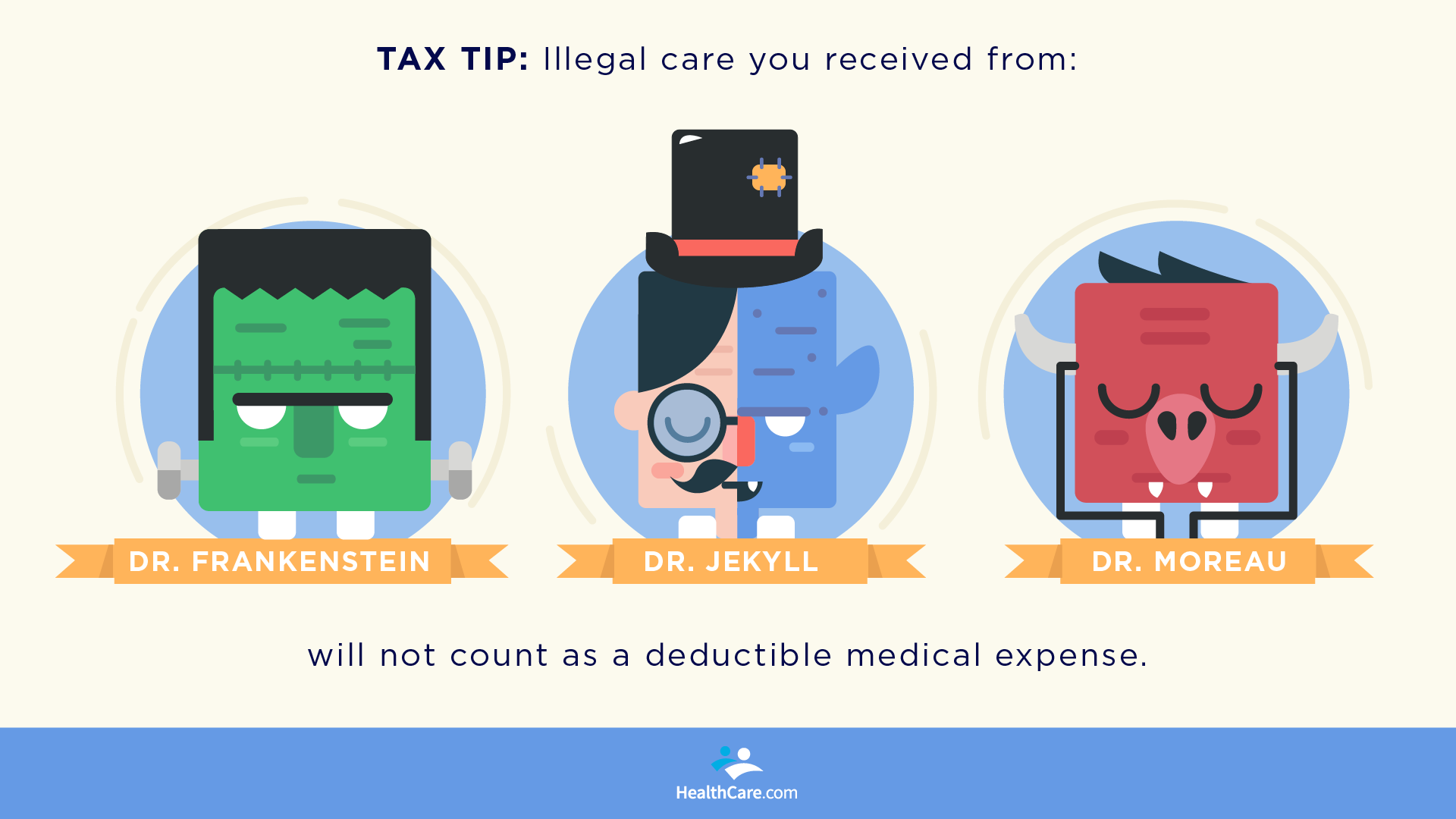 What Medical Expenses Can I Deduct? A Look at Tax ...