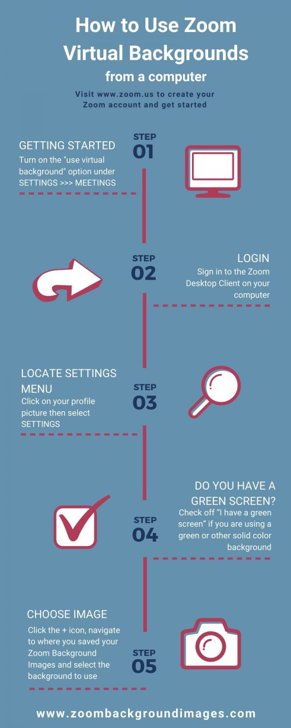 Infographic Showing How To Use Zoom Virtual Backgrounds On A Computer To Purchase Images To Use As Zoom Background Images Or G Virtual What Is Zoom Background