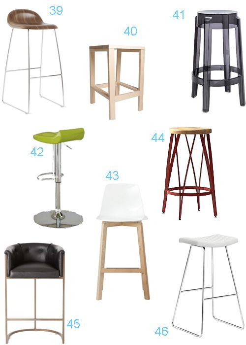 A Bar Counter Stool Lesson What S The Difference Between