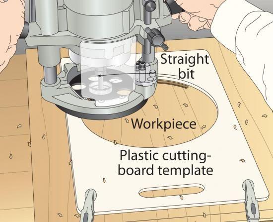 Pin On Cutting Perfect Circles