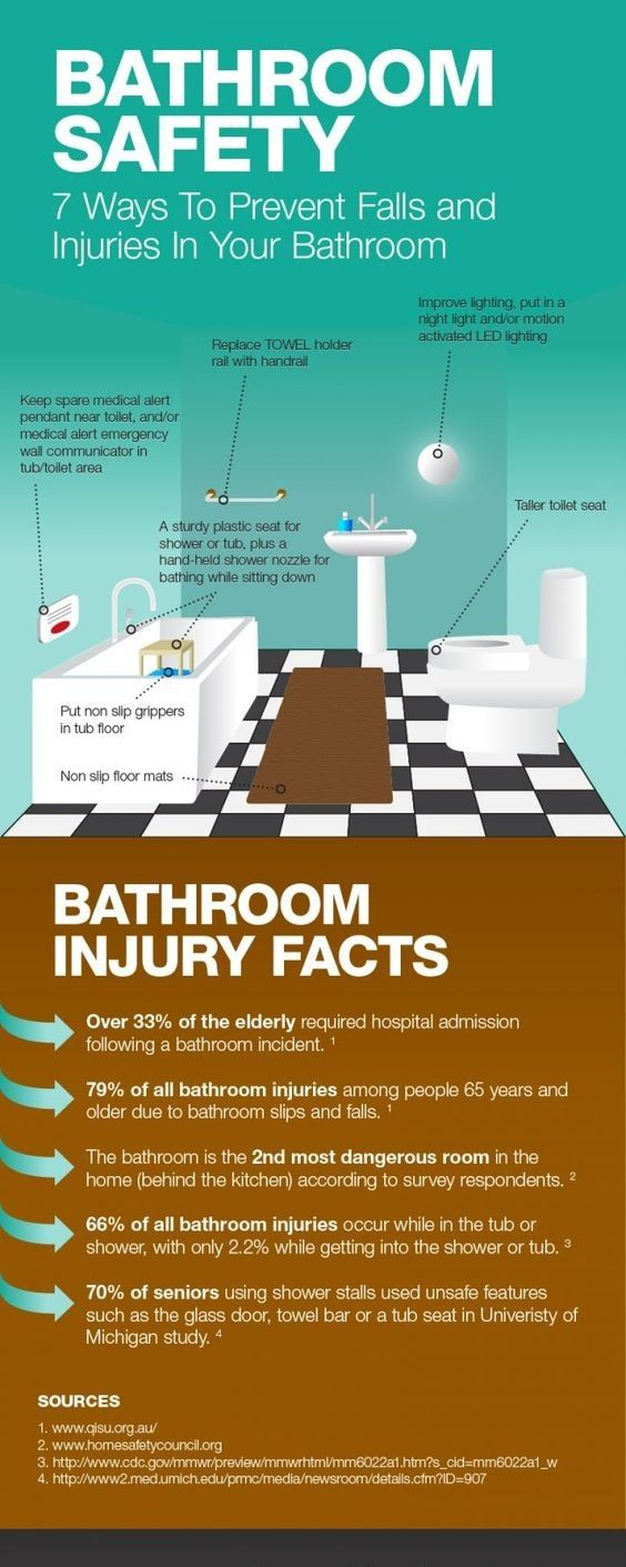 Senior safety tips in 2020 Bathroom safety, Fall