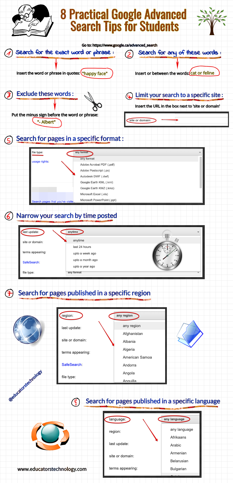 8 Practical Google Advanced Search Tips For Students Educational Technology Work Skills Student