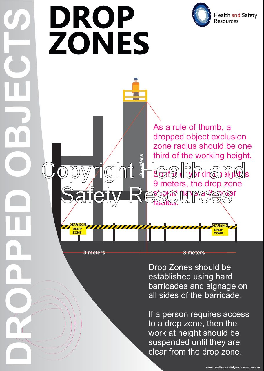 Dropped Object Exclusion Zones Poster Safety Posters