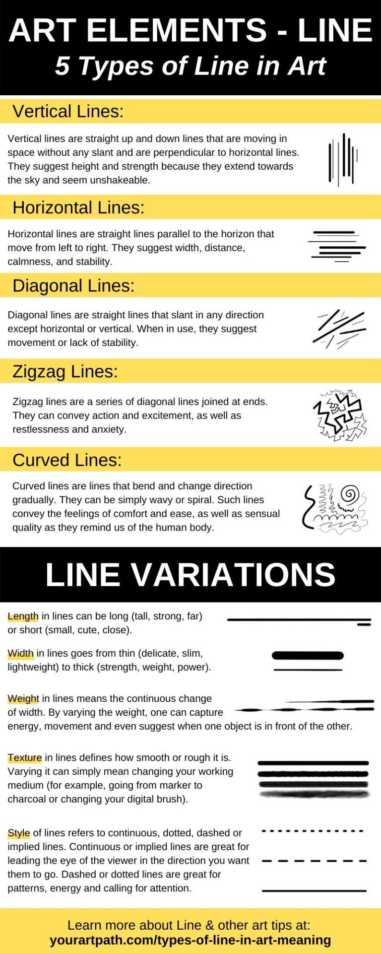 5 Types Of Line In Art Their Meaning And When To Use Them In 2020 Elements Of Art Line Elements Of Art Formal Elements Of Art