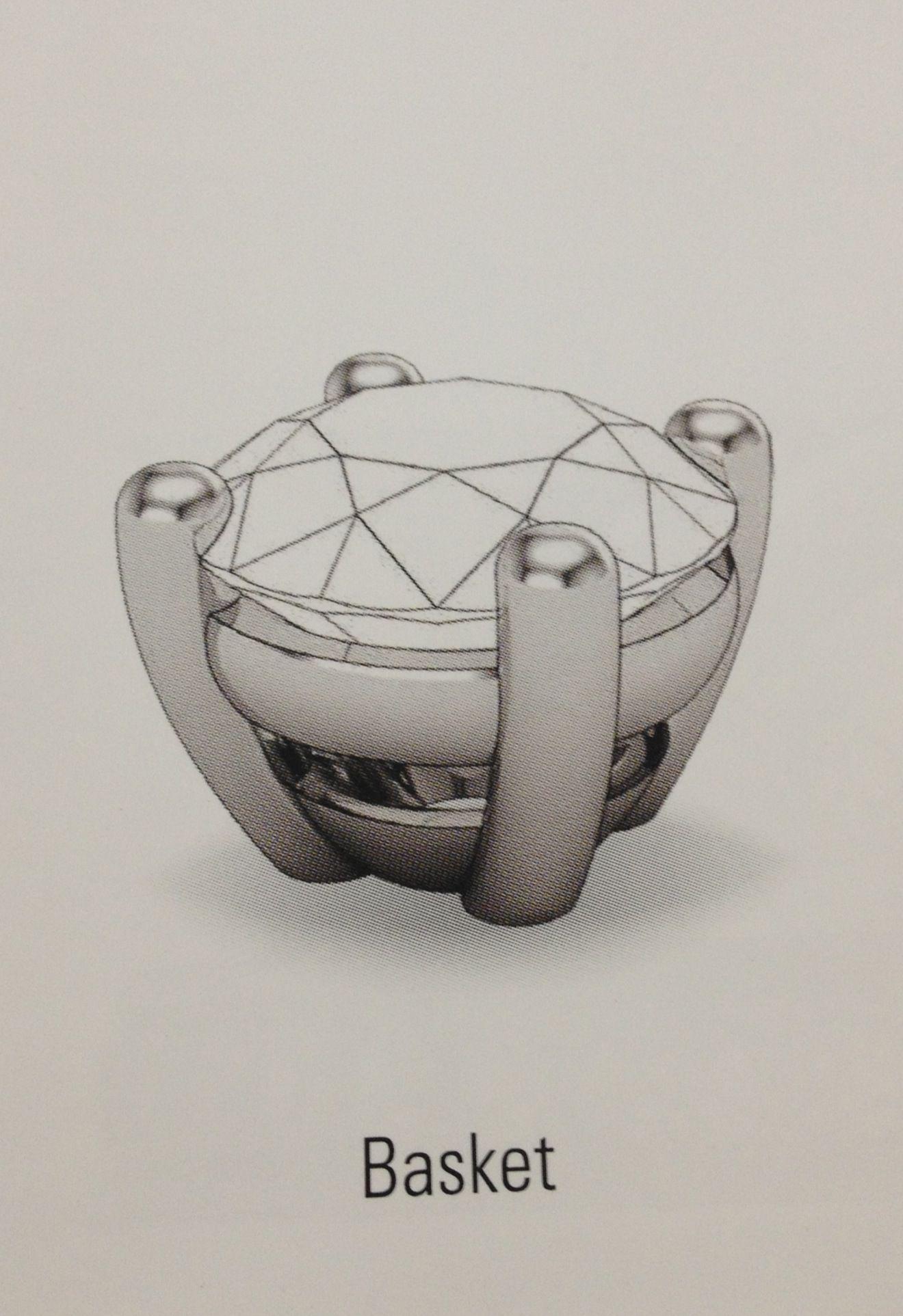 Setting style basket engagement rings 101 engagement