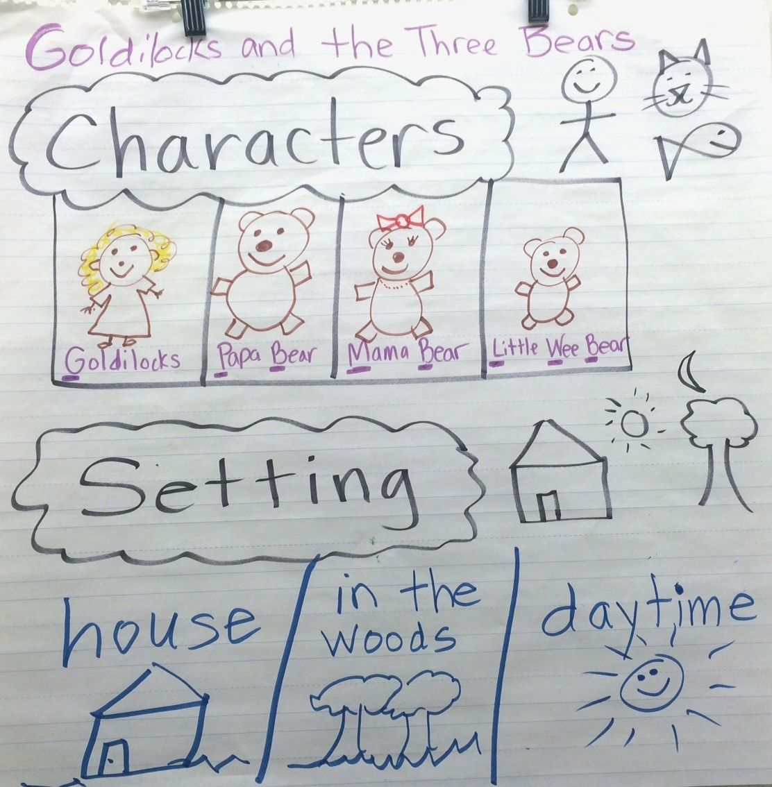 anchor chart goldilocks and the three bears characters and
