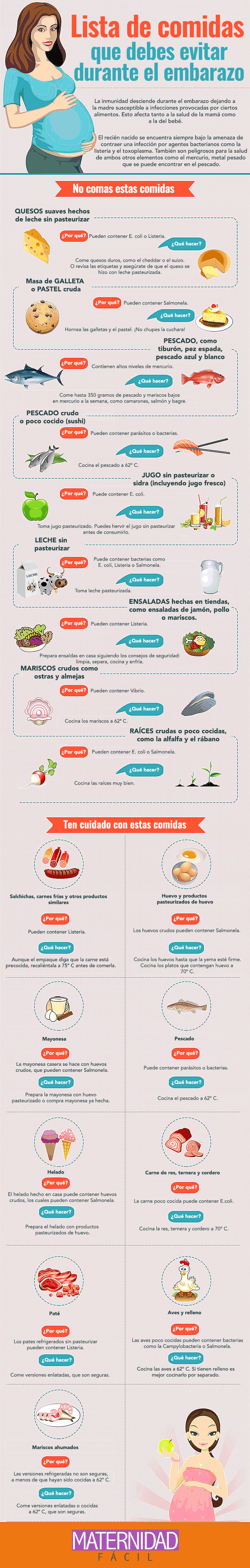 Alimentos prohibidos embarazo 0 beb s embarazo pinterest embarazo alimentos y bebe - Embarazo y alimentos prohibidos ...