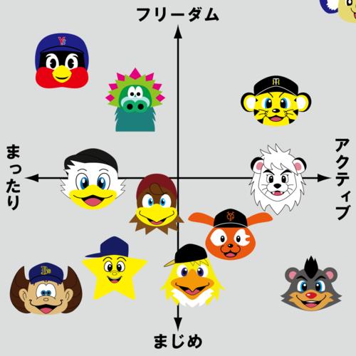 Anime Illustrate おしゃれまとめの人気アイデア Pinterest Yu Nijiori 画像あり 球団マスコット ドアラ