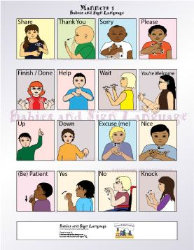 Baby sign language chart it is fun to be able communicate with am without also best images in alphabet rh pinterest