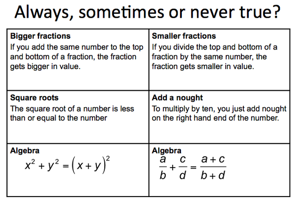 Always Sometimes Or Never Are Good Resourceaholic Free Resources And Ideas For Teaching Secondary School Maths Math Textbook Math Teaching Secondary