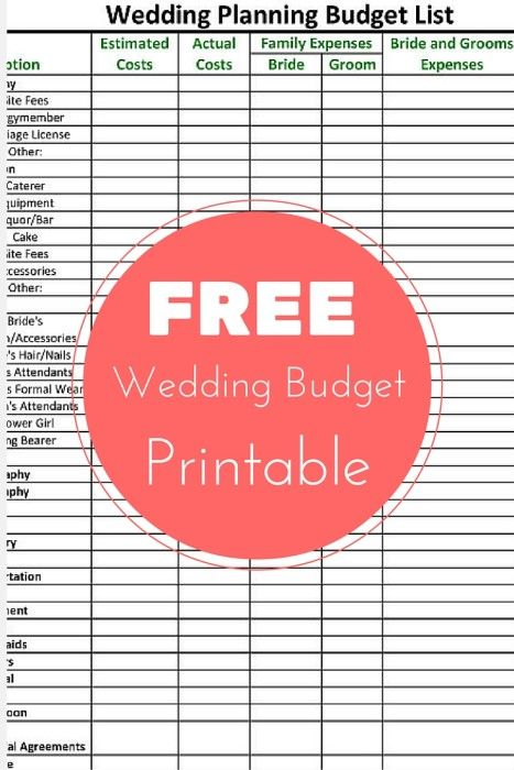 free wedding planning budget checklist printable wedding