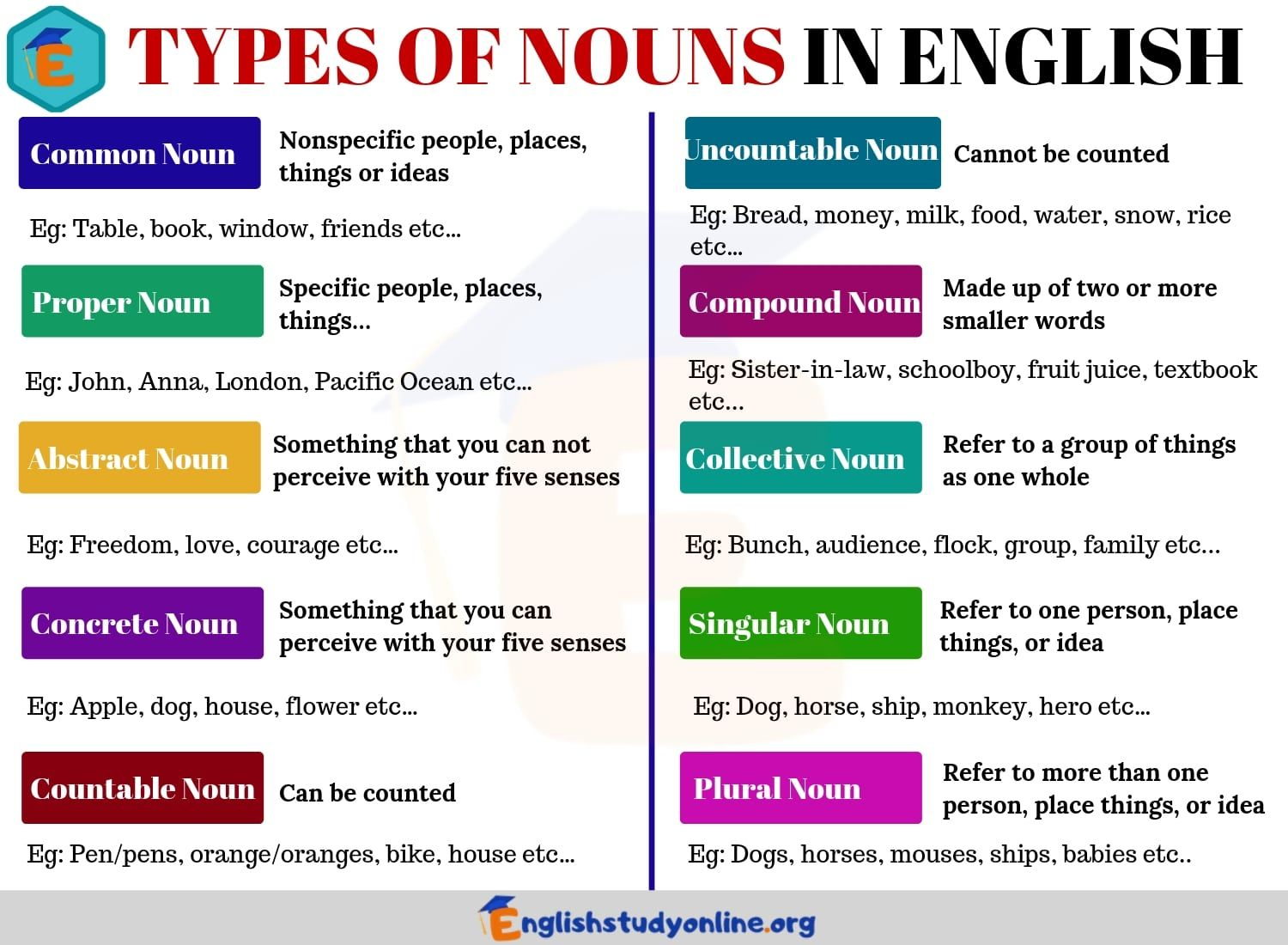 10 Types Of Nouns That You Use All The Time