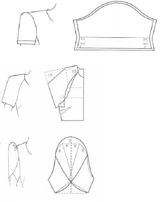 Modul kursus menjahit tingkat dasar cara mengambil ukuran konstruksi pola merupakan bagian terpenting ketika kita akan membuat suatu busana membuat busana yang enak ccuart Gallery