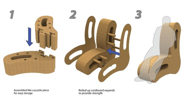 foldable cardboard furniture. Curvate Cardboard Chair By Mark Schnitzer Foldable Furniture