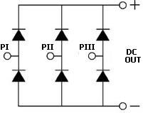 Three phase bridge rectifier made from six diodes