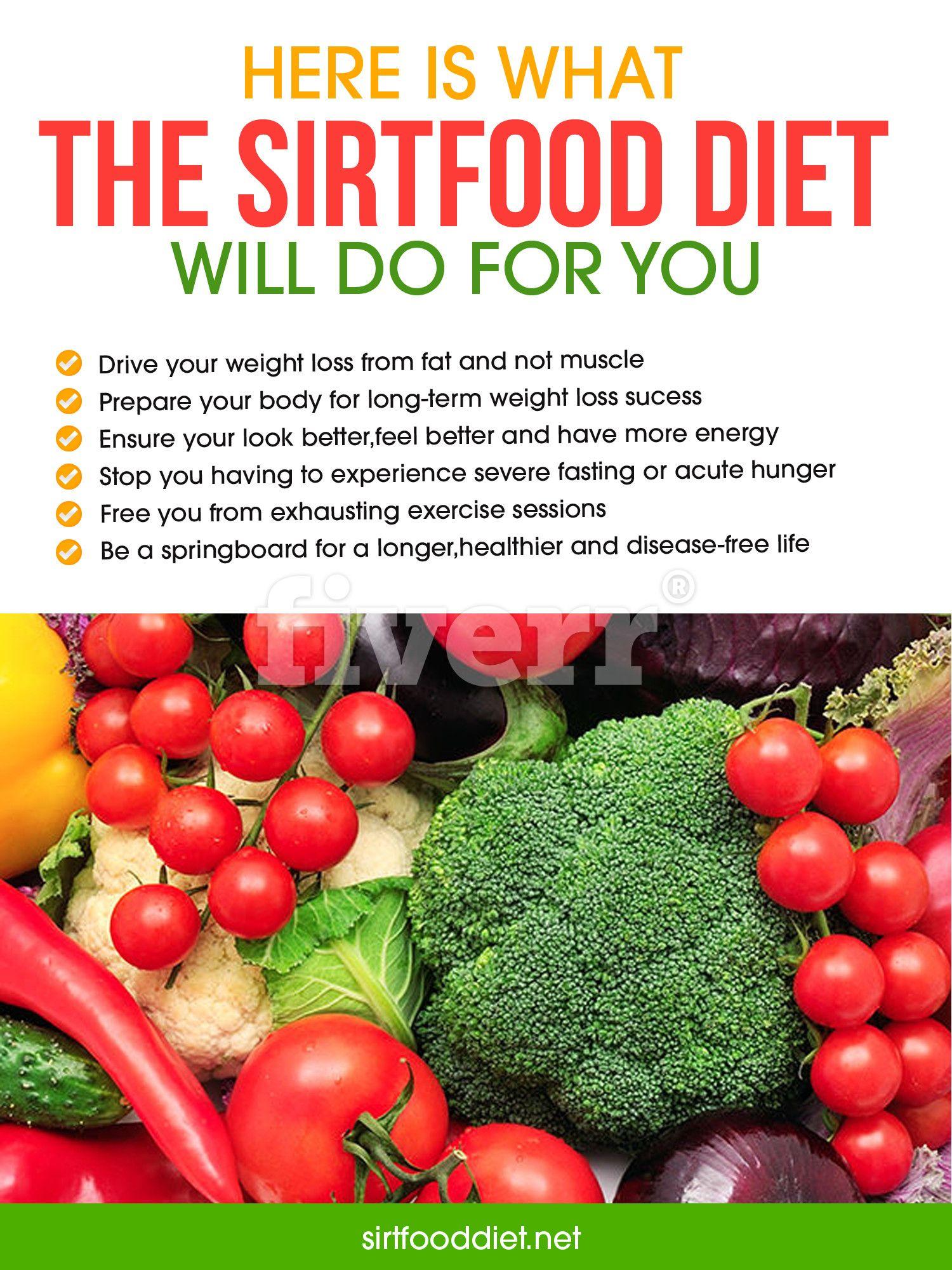 Sirtfood Diet Adele Diet Diet Recipes Diet