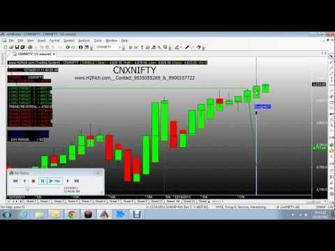 How to get my forex website awarded