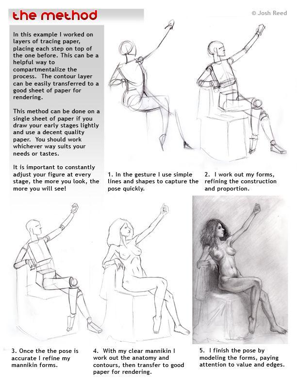Drawsh: Gesture