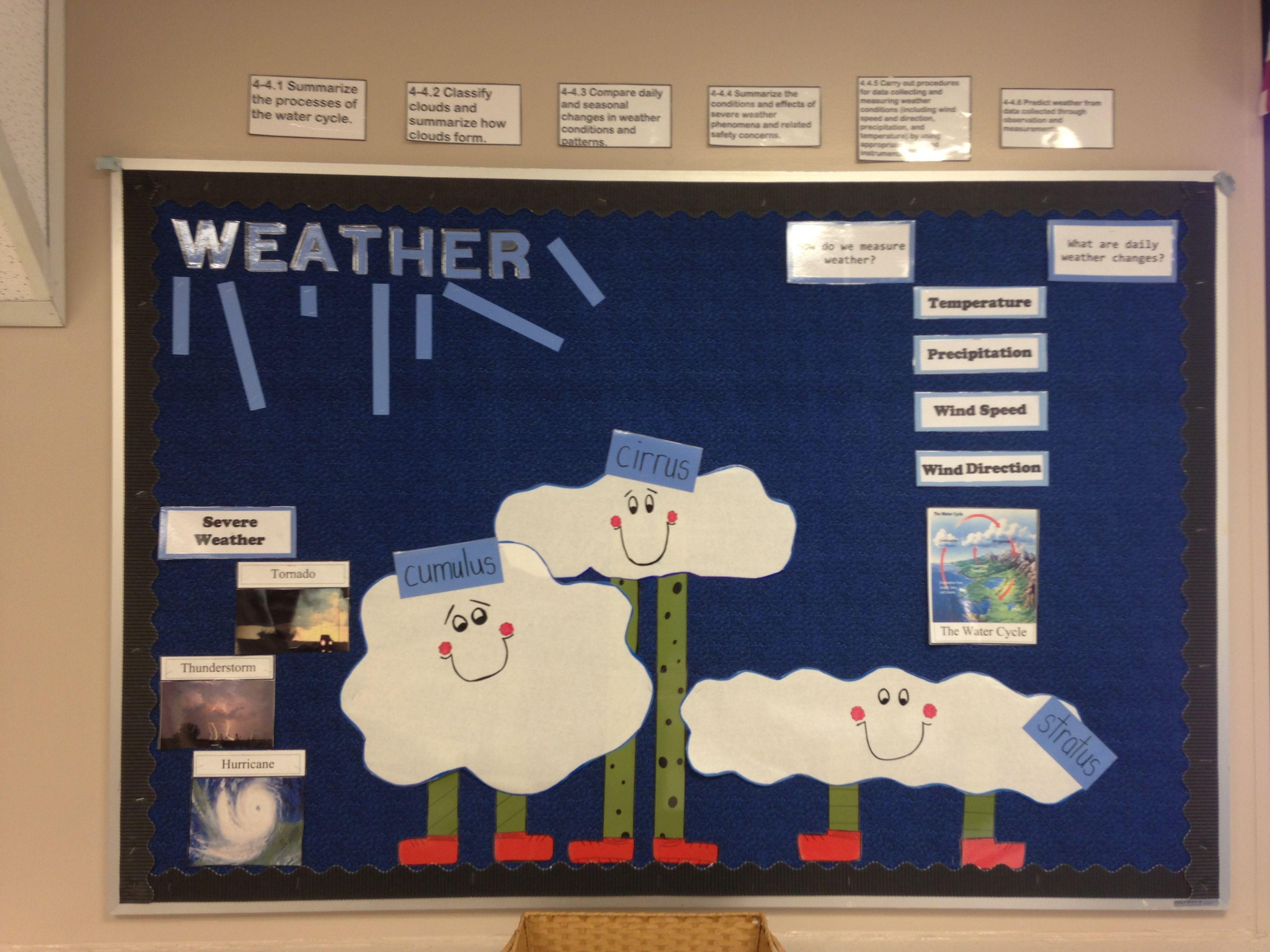 Classroom Interactive Ideas : Interactive th grade weather bulletin board eventually