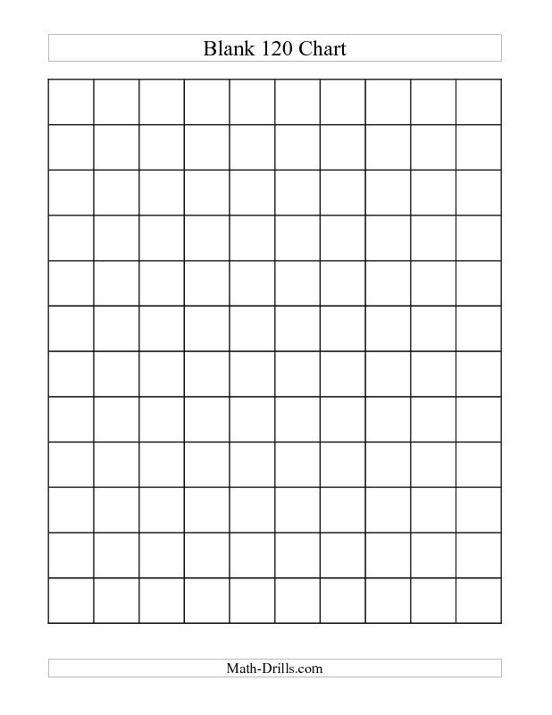 numbers chart 1-120 - Google Search Classroom Pinterest - blank t chart