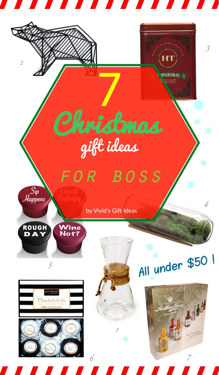 7 Appropriate Presents to Get for Boss | Office Gifts | Pinterest ...