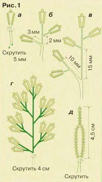 схема плетения травы из бисера