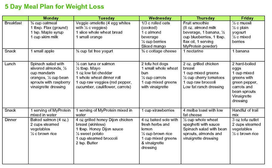 a daily diet plan for weight loss   salegoods   Pinterest   Best ...