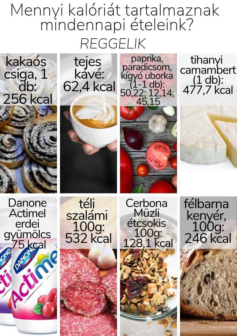 hány kalóriát kell fogyasztanom a fogyáshoz?