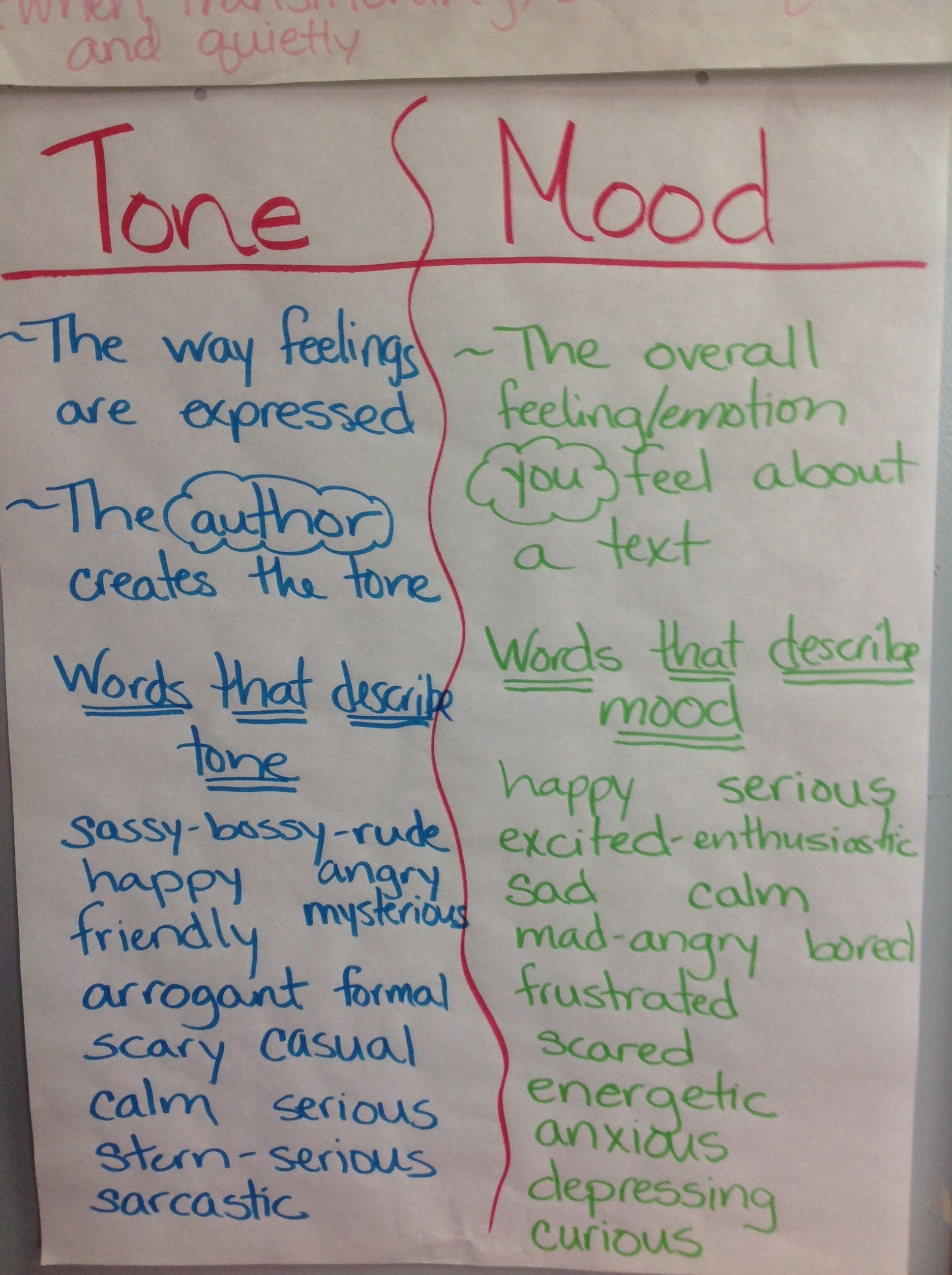 tone and mood my anchor charts elements of literature 6th grade english middle school writing. Black Bedroom Furniture Sets. Home Design Ideas