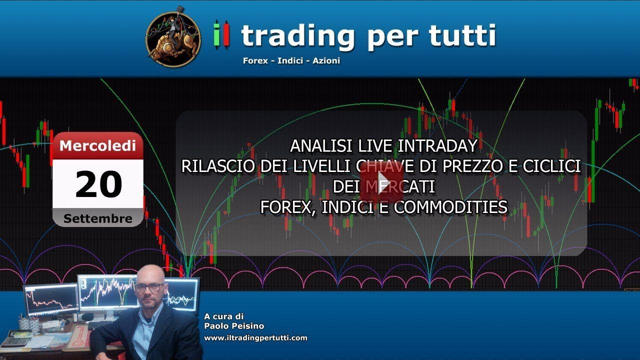 Diretta Forex Analisi Giornaliera Del 20 Settembre 2017 Trading