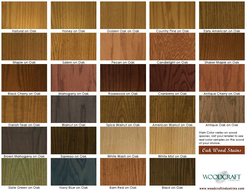 oak stain colors | Coatings in kitchens and bathrooms must be ...