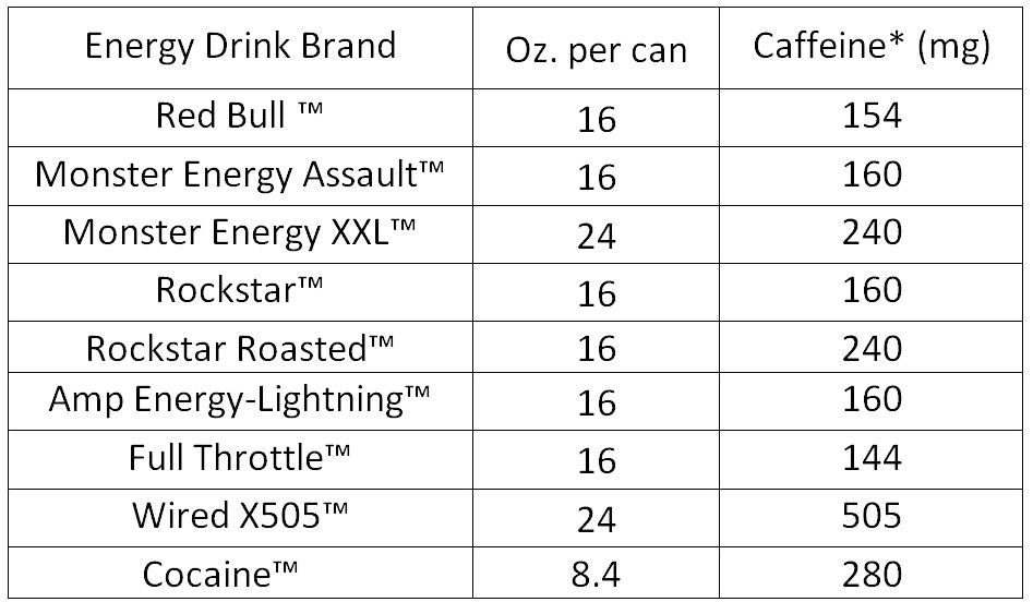 Caffeine in energy drinks energy drinks drinks