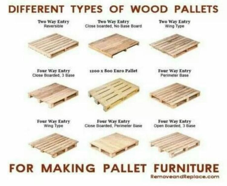 A Place To Enjoy Life On The Backroads Pallet Size Different Types Of Wood Standard Pallet Size