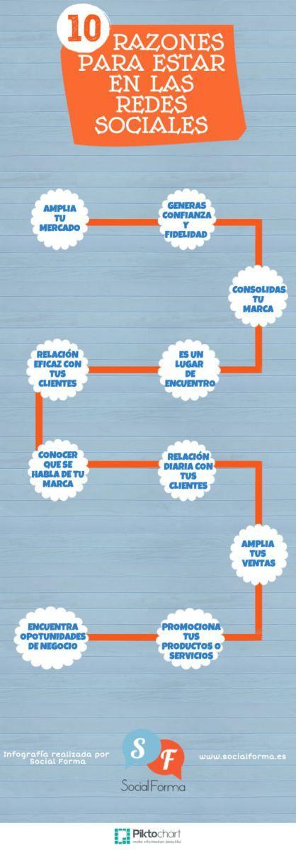 10 razones para estar en Redes Sociales. #infografia
