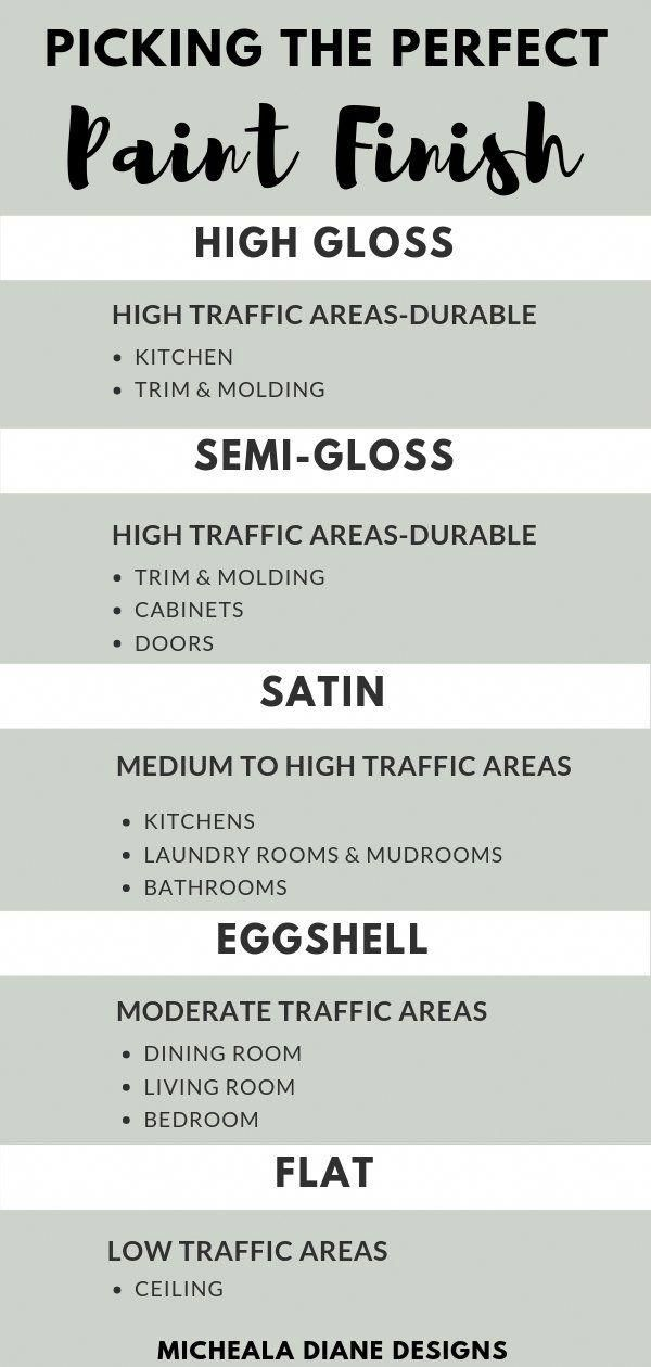 How to choose the perfect farmhouse style paint color! The best paint colors from Sherwin Williams and Benjamin Moore. Farmhouse Style   Joanna Gaines   Modern Farmhouse   Interiors #paint #homedecor #farmhouse #fixerupper #bedroompaintcolors