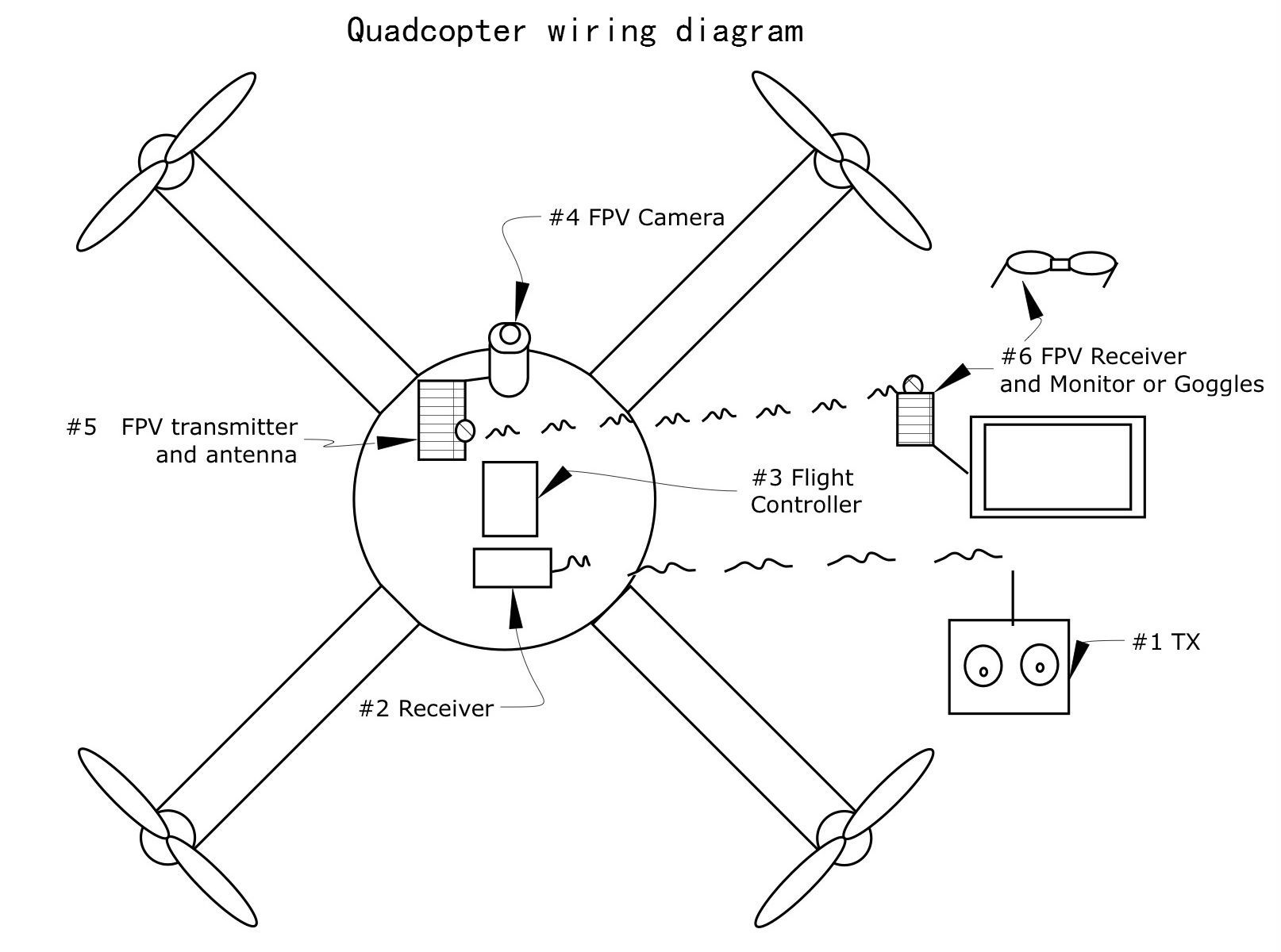 Phantom 2 Vision Wiring Diagram