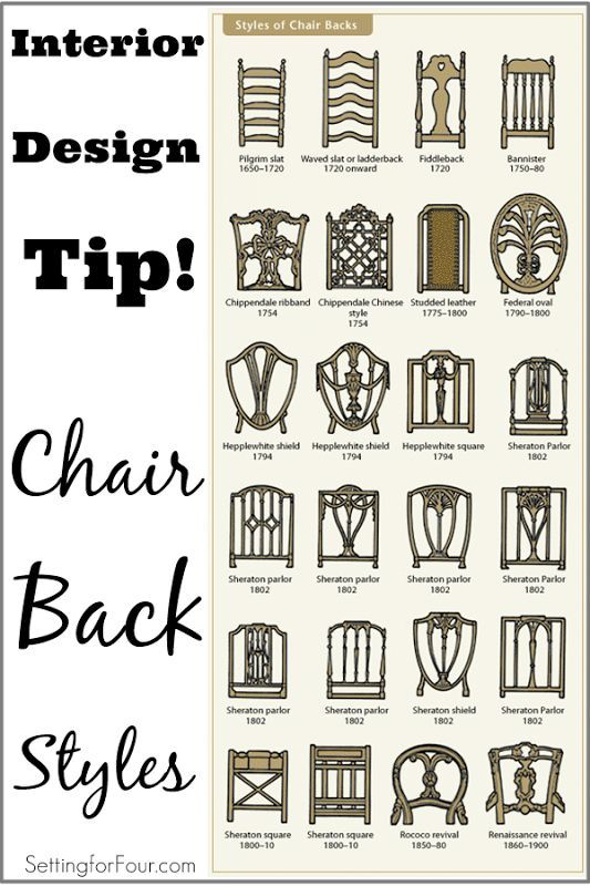 Interior Design Tip Chair Back Styles. Spot The Period And Style Of A Chair  By The Unique Style Of Itu0027s Back!