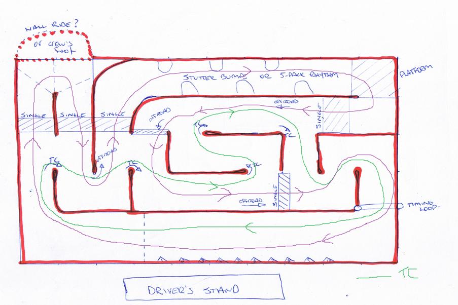 Rc race track blueprints rc race track pinterest race tracks rc race track blueprints malvernweather Choice Image