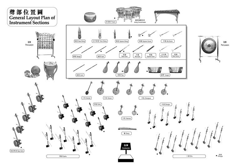 wind ensemble seating diagram