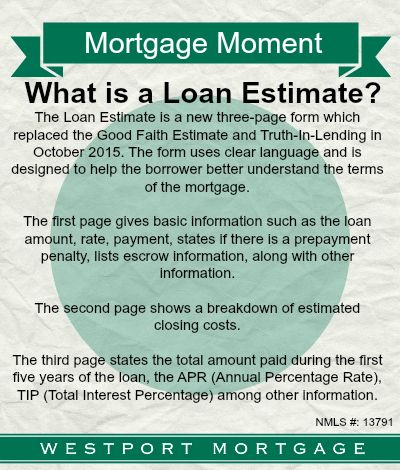 What Is The Loan Estimate A Form That Replaced The Good Faith